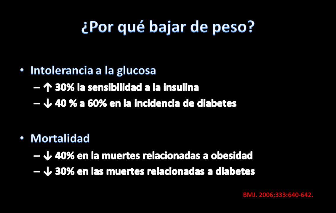 ¿Por qué bajar de peso Intolerancia a la glucosa Mortalidad