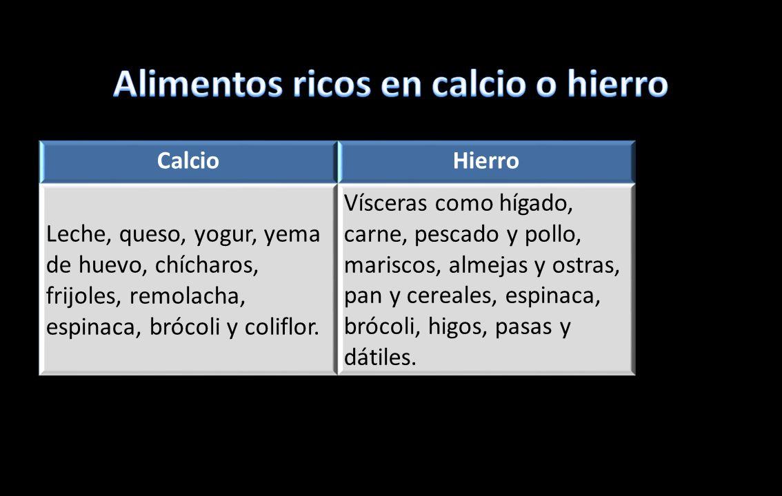 Alimentos ricos en calcio o hierro