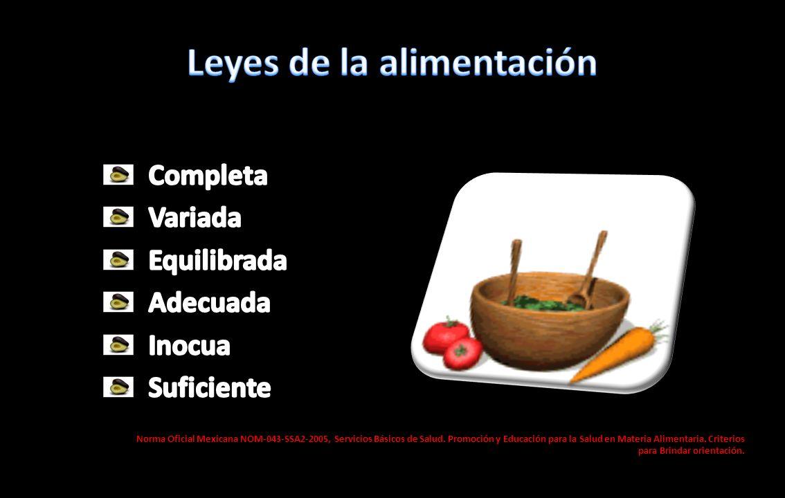 Leyes de la alimentación