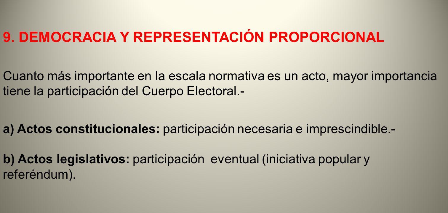 9. DEMOCRACIA Y REPRESENTACIÓN PROPORCIONAL