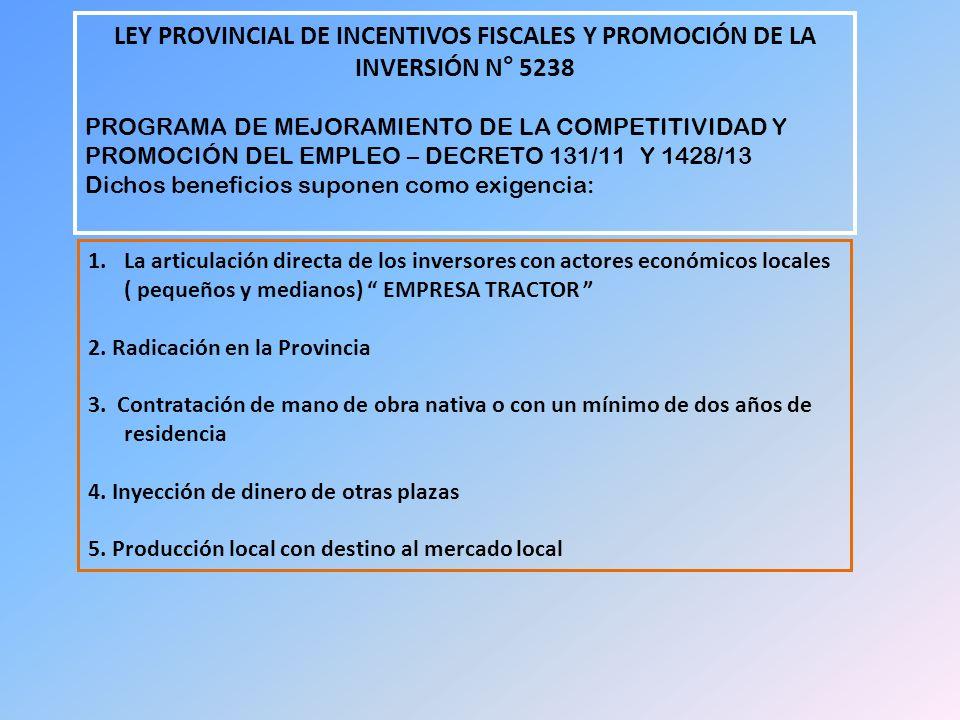 LEY PROVINCIAL DE INCENTIVOS FISCALES Y PROMOCIÓN DE LA INVERSIÓN N° 5238