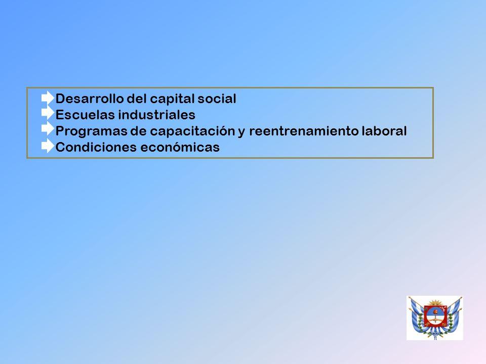 Desarrollo del capital social