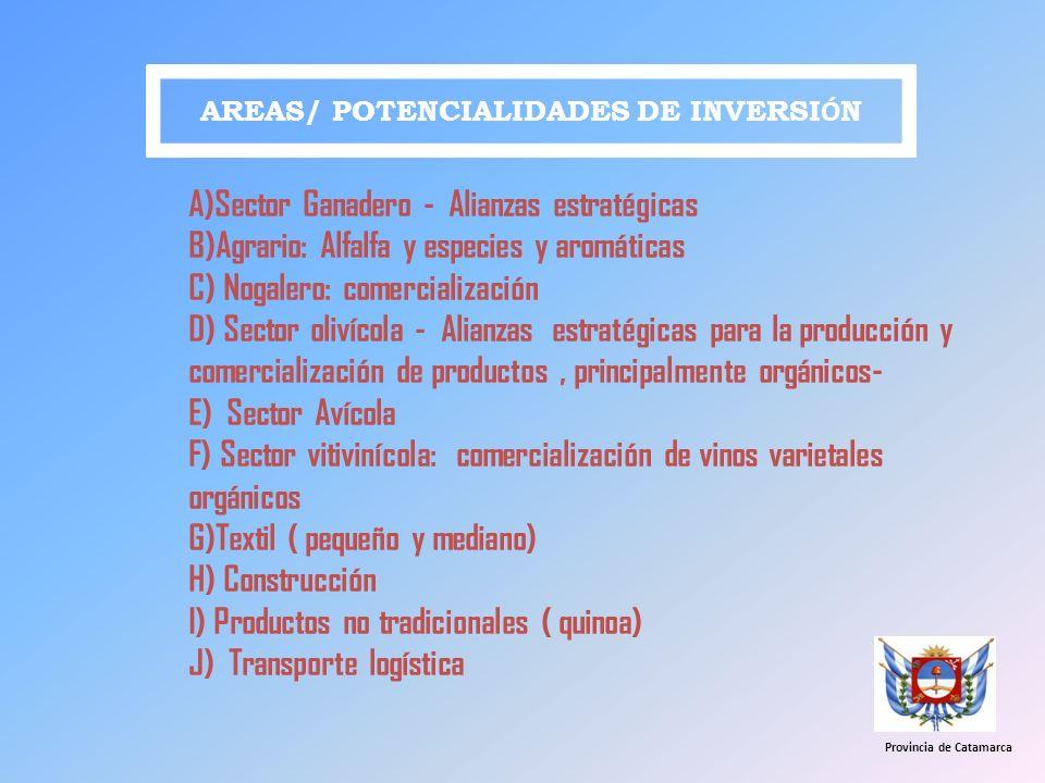 AREAS/ POTENCIALIDADES DE INVERSIÓN Provincia de Catamarca