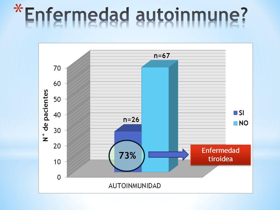 Enfermedad autoinmune