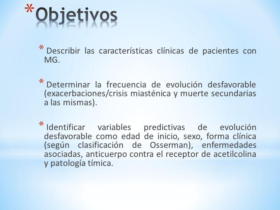 Objetivos Describir las características clínicas de pacientes con MG.