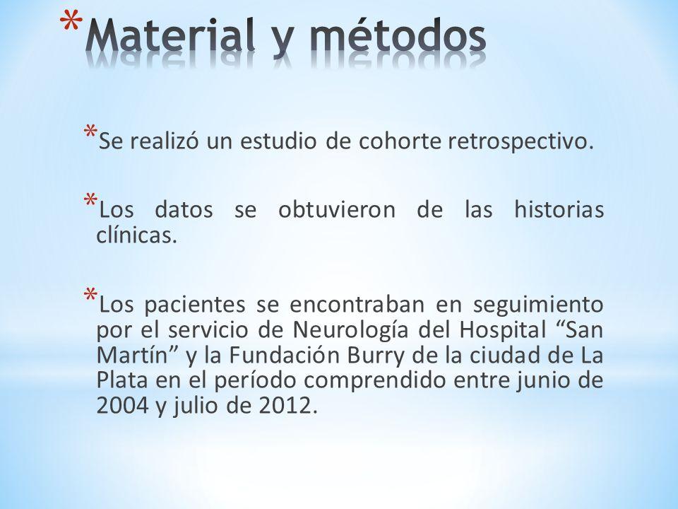 Material y métodos Se realizó un estudio de cohorte retrospectivo.