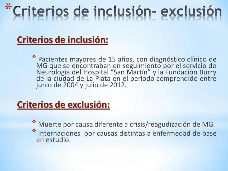 Criterios de inclusión- exclusión