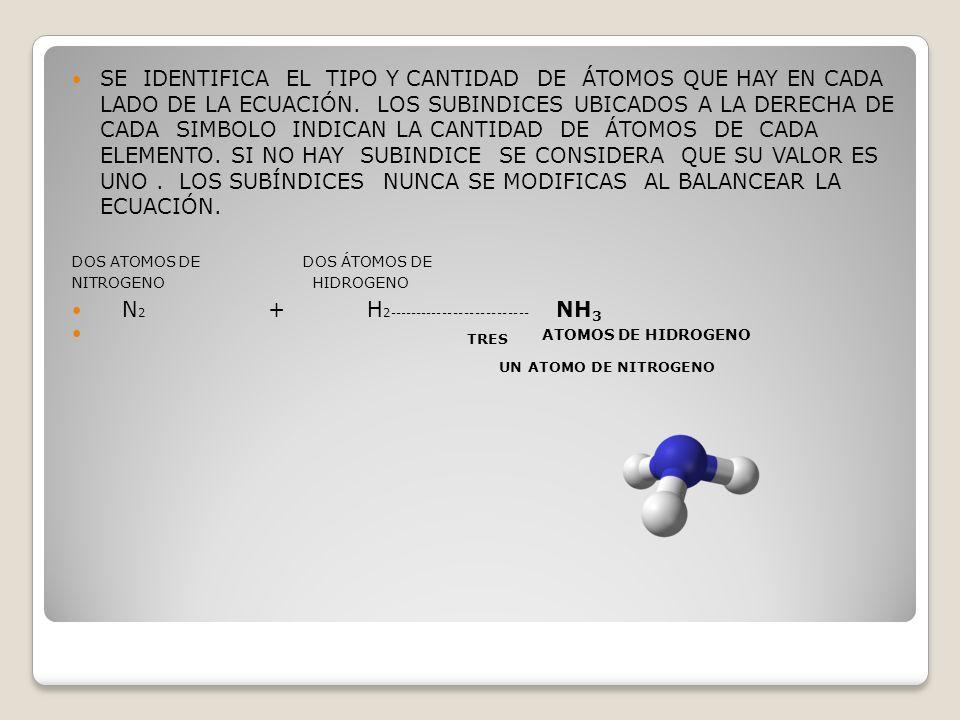 N2 + H2-------------------------- NH3 TRES ATOMOS DE HIDROGENO