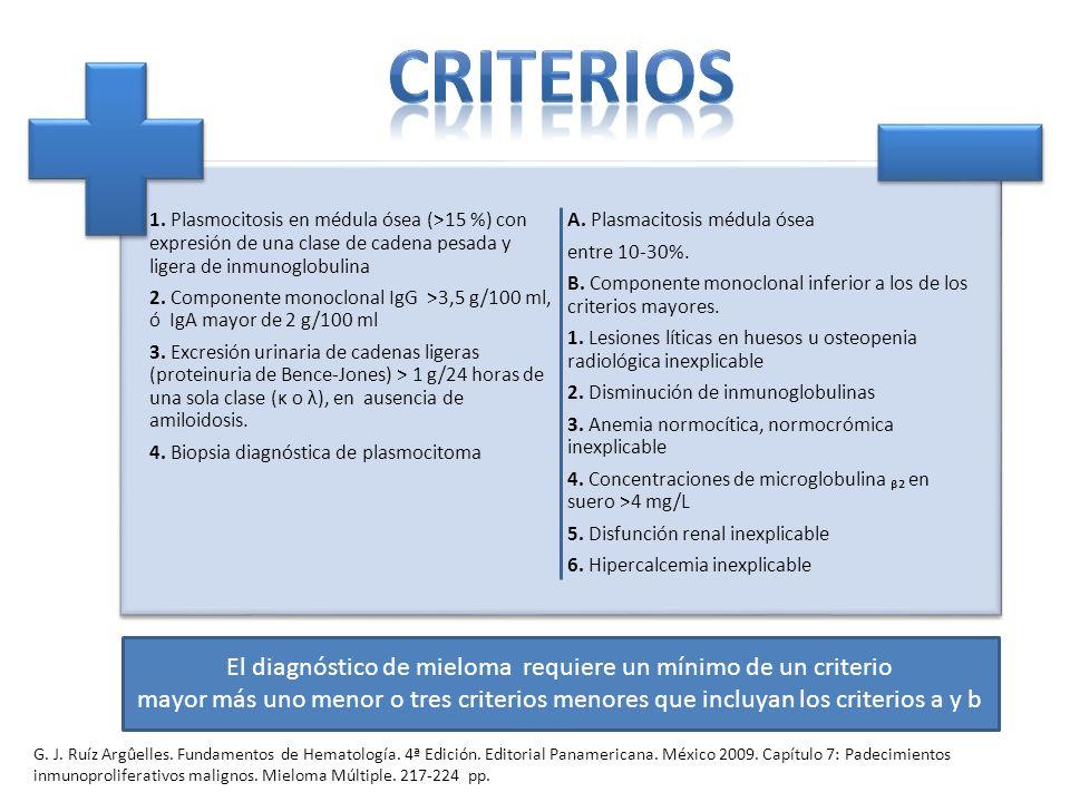 El diagnóstico de mieloma requiere un mínimo de un criterio