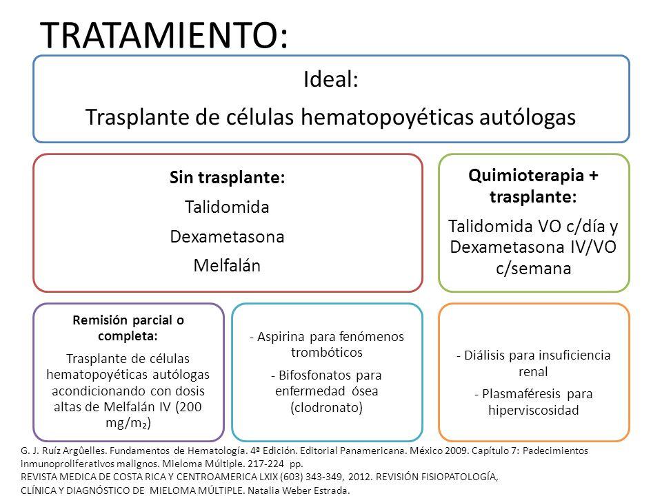 Remisión parcial o completa: Quimioterapia + trasplante: