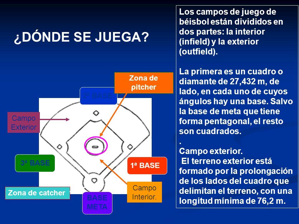 Los campos de juego de béisbol están divididos en dos partes: la interior (infield) y la exterior (outfield).