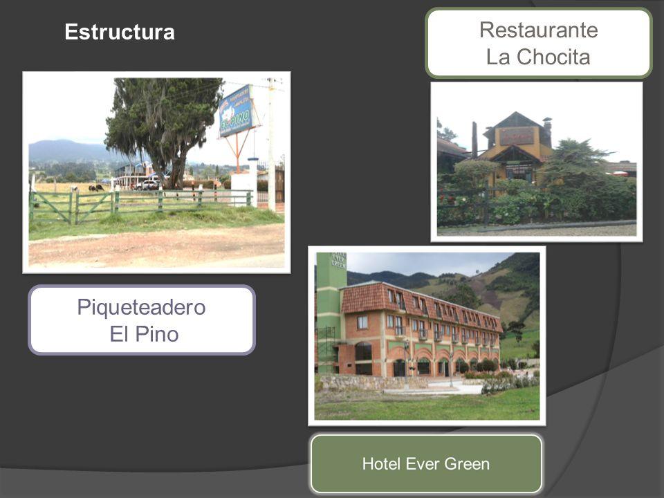 Restaurante La Chocita Estructura Piqueteadero El Pino