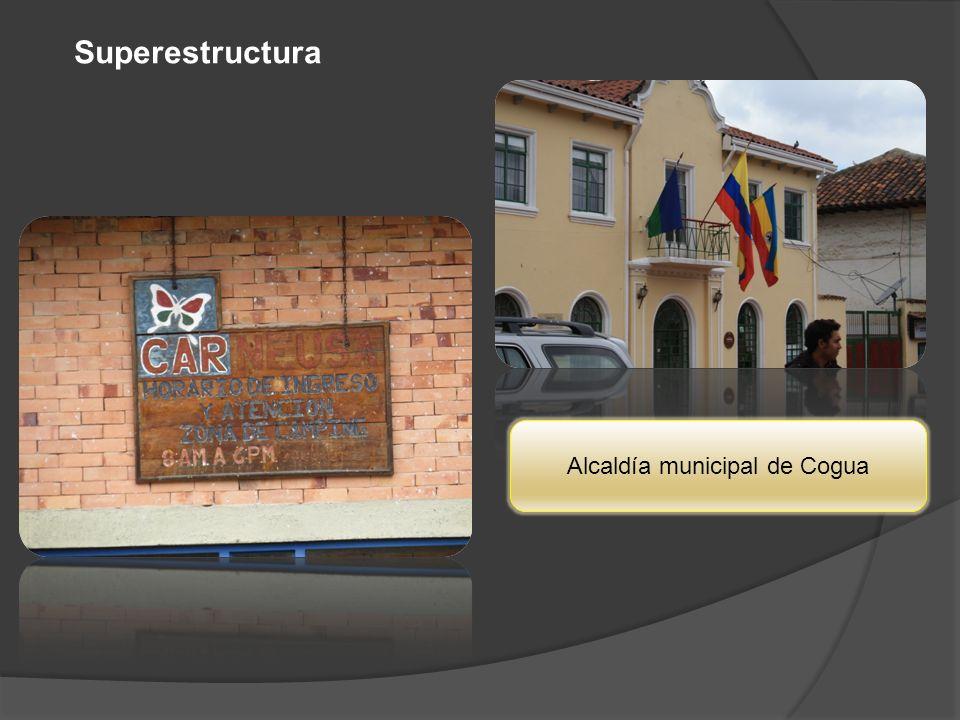 Alcaldía municipal de Cogua