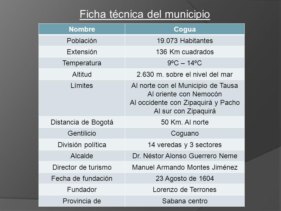 Ficha técnica del municipio