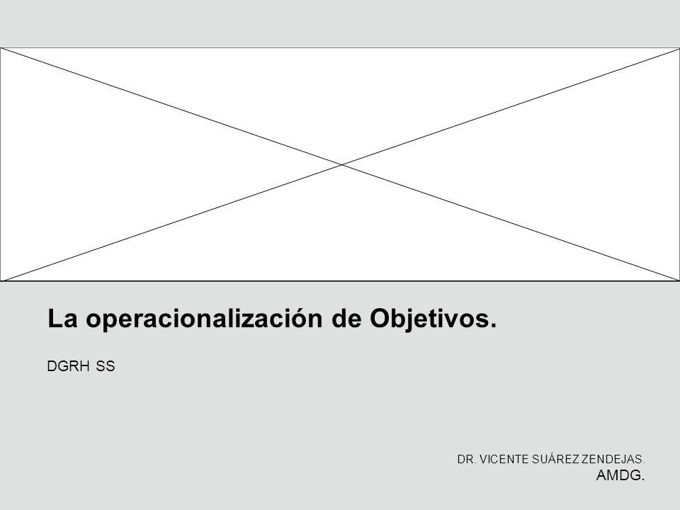La operacionalización de Objetivos.