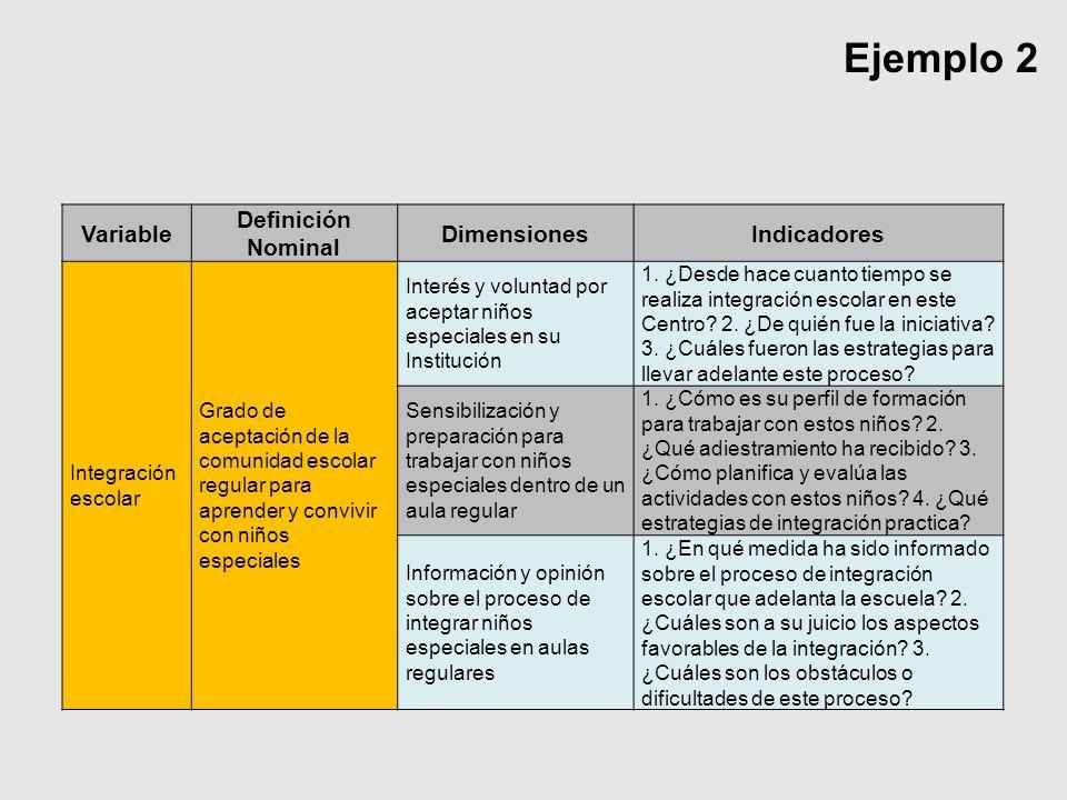 Ejemplo 2 Variable Definición Nominal Dimensiones Indicadores