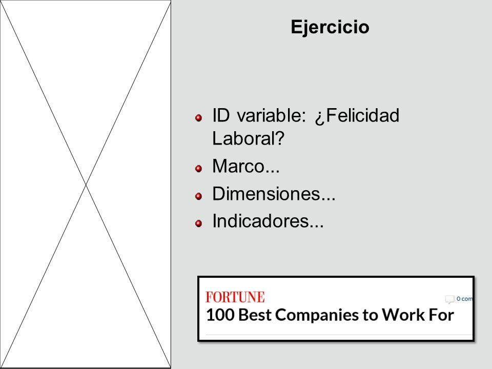 Ejercicio ID variable: ¿Felicidad Laboral Marco... Dimensiones... Indicadores...