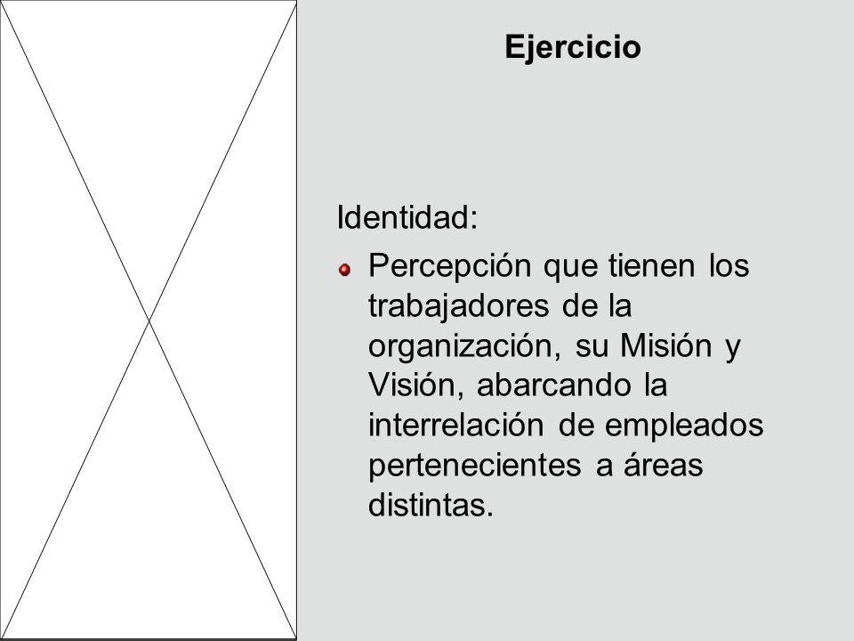 Ejercicio Identidad: