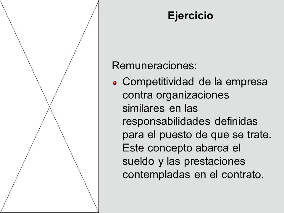 Ejercicio Remuneraciones: