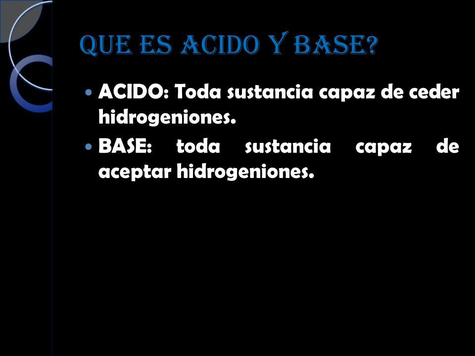 QUE ES ACIDO Y BASE. ACIDO: Toda sustancia capaz de ceder hidrogeniones.