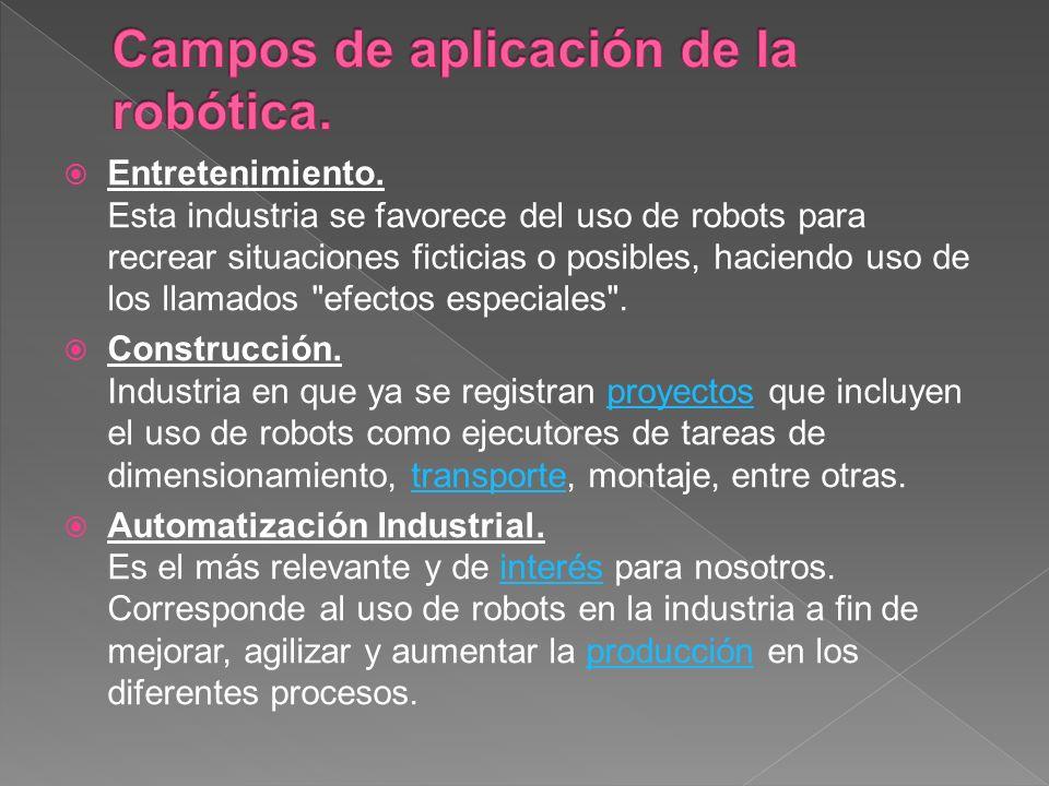 Campos de aplicación de la robótica.