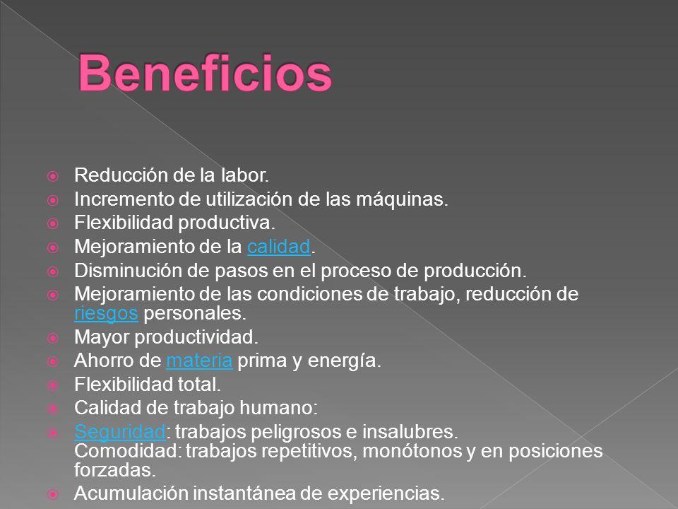 Beneficios Reducción de la labor.