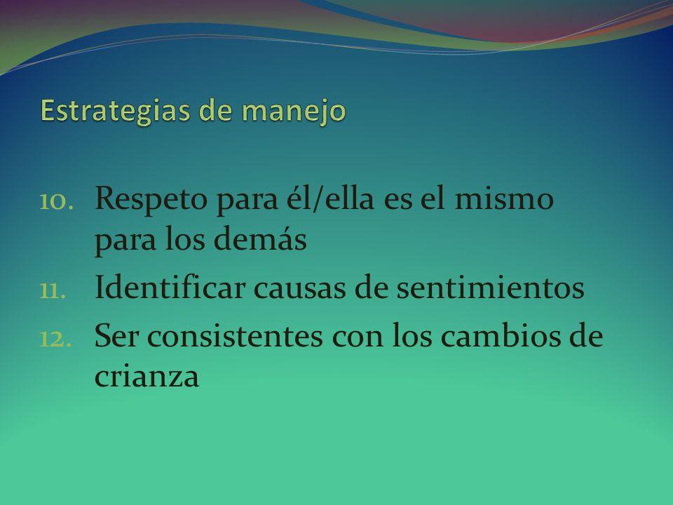 Estrategias de manejo Respeto para él/ella es el mismo para los demás. Identificar causas de sentimientos.