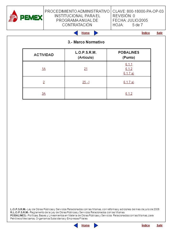 5 de 7 3.- Marco Normativo ACTIVIDAD L.O.P.S.R.M. (Artículo) POBALINES
