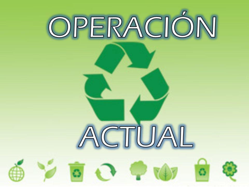 OPERACIÓN ACTUAL