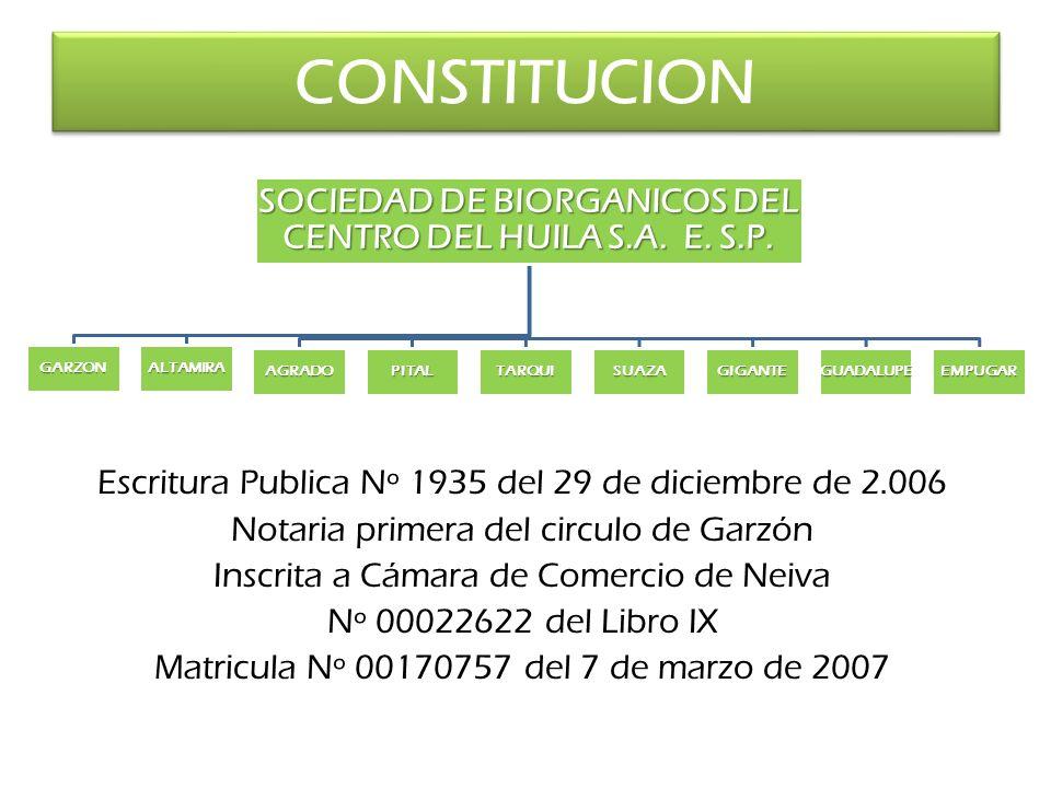 SOCIEDAD DE BIORGANICOS DEL CENTRO DEL HUILA S.A. E. S.P.
