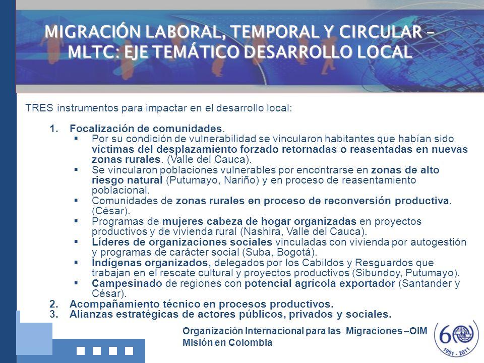 MIGRACIÓN LABORAL, TEMPORAL Y CIRCULAR – MLTC: EJE TEMÁTICO DESARROLLO LOCAL