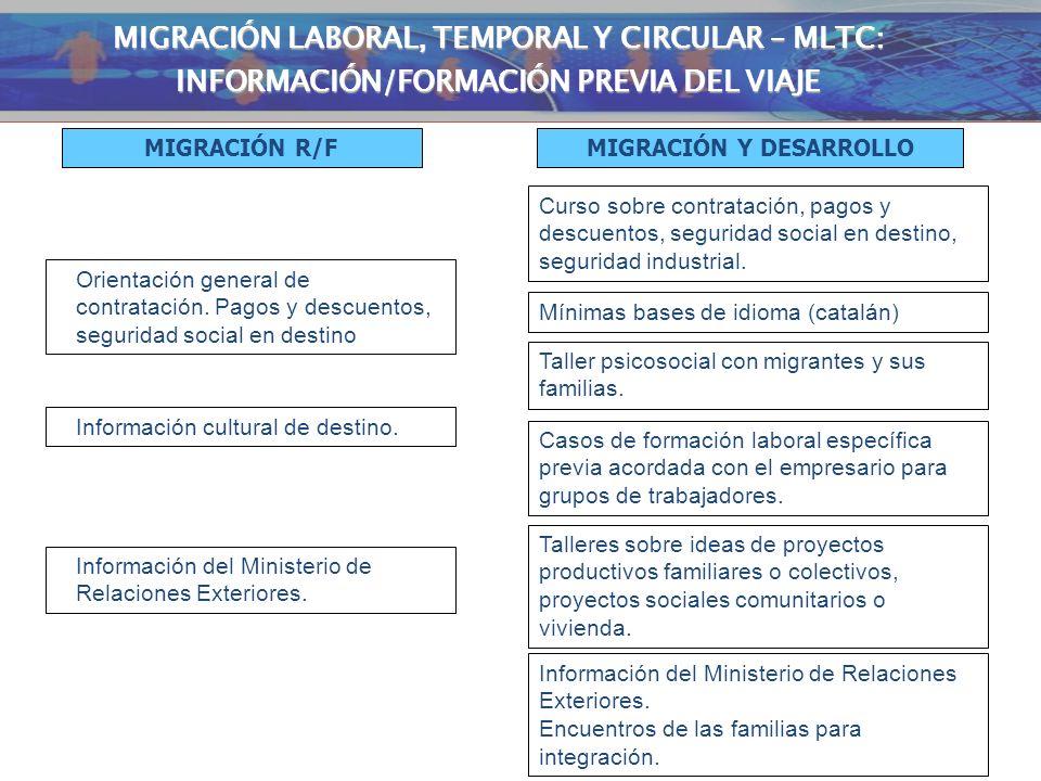 INFORMACIÓN / FORMACIÓN PREVIA AL VIAJE