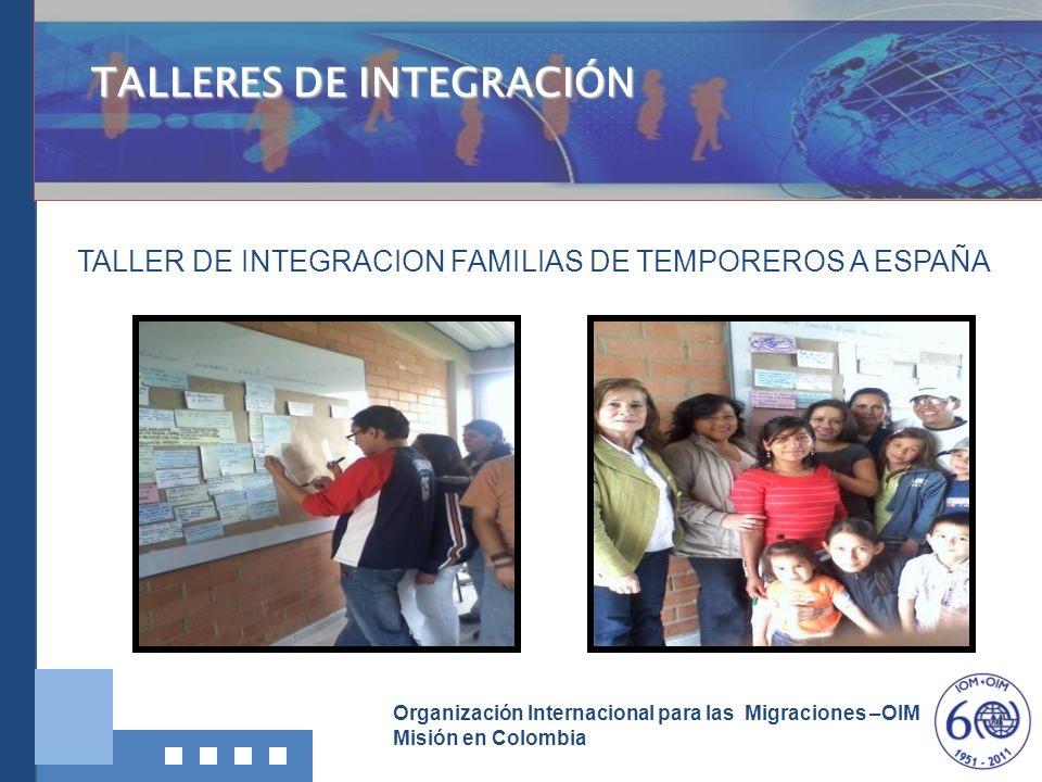 TALLERES DE INTEGRACIÓN