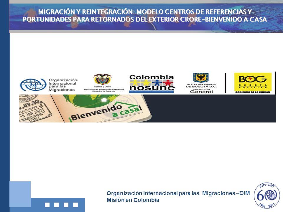 MIGRACIÓN Y REINTEGRACIÓN: MODELO CENTROS DE REFERENCIAS Y PORTUNIDADES PARA RETORNADOS DEL EXTERIOR CRORE-BIENVENIDO A CASA