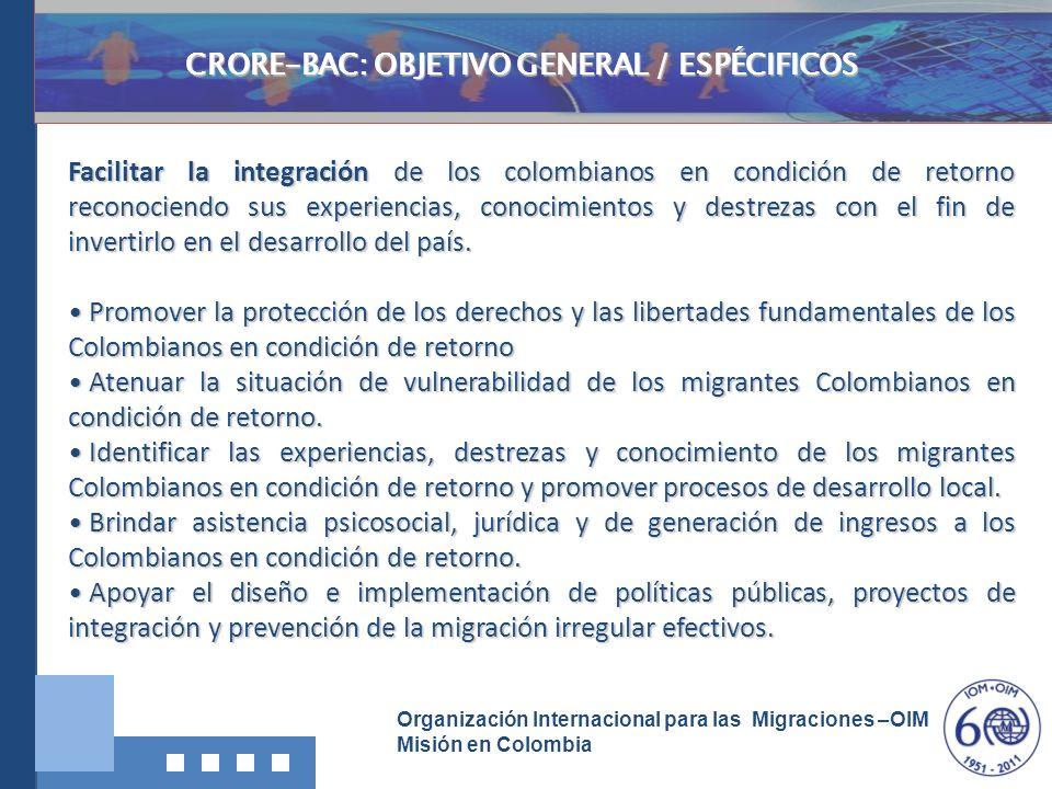 CRORE-BAC: OBJETIVO GENERAL / ESPÉCIFICOS