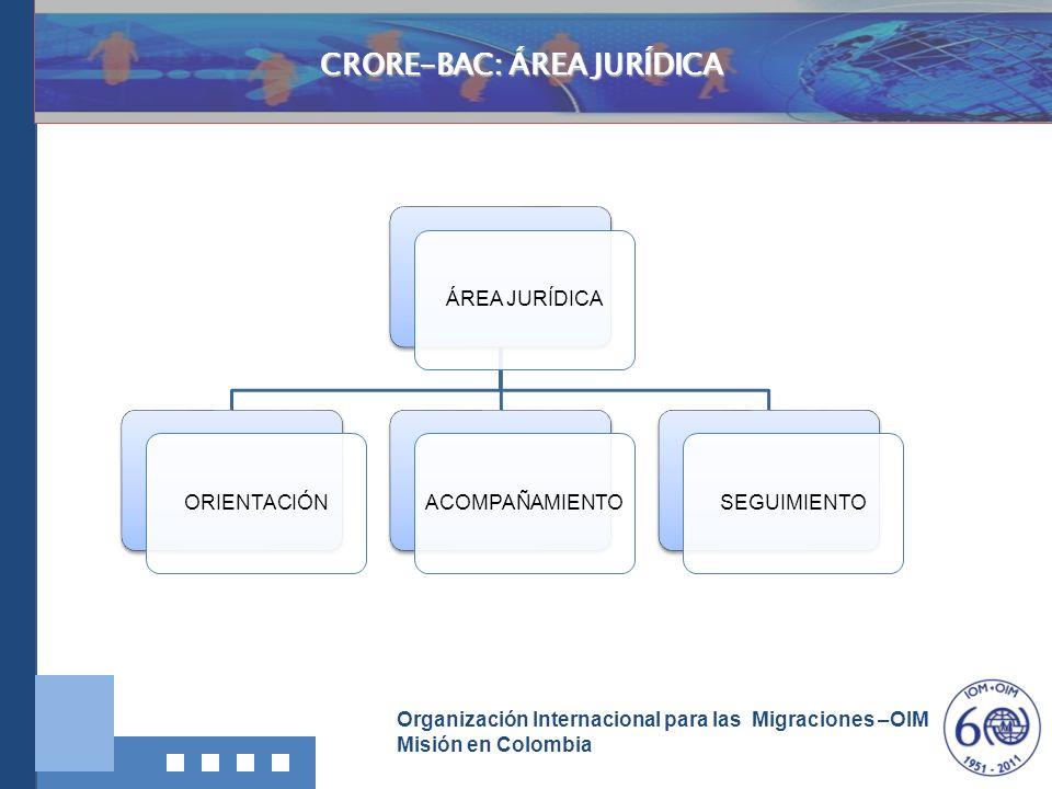 CRORE-BAC: ÁREA JURÍDICA