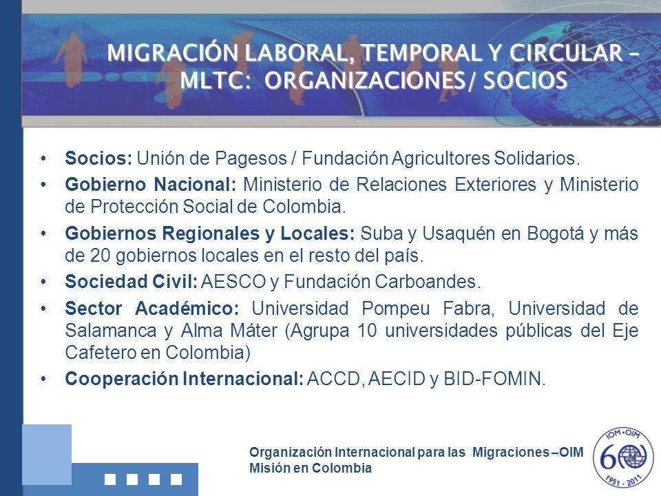 MIGRACIÓN LABORAL, TEMPORAL Y CIRCULAR – MLTC: ORGANIZACIONES/ SOCIOS