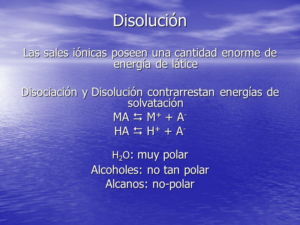 Disolución Las sales iónicas poseen una cantidad enorme de energía de látice. Disociación y Disolución contrarrestan energías de solvatación.