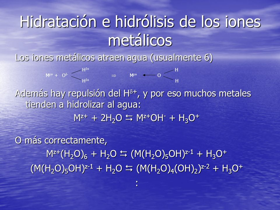 Hidratación e hidrólisis de los iones metálicos