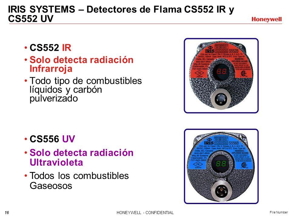 IRIS SYSTEMS – Detectores de Flama CS552 IR y CS552 UV