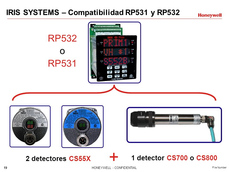 + RP532 o RP531 IRIS SYSTEMS – Compatibilidad RP531 y RP532