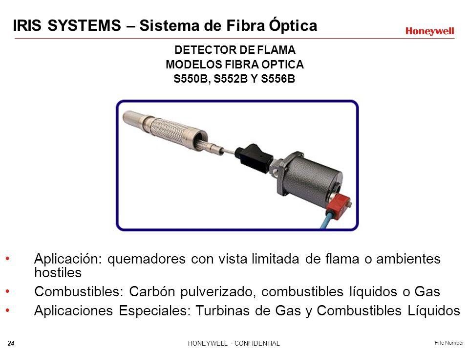 IRIS SYSTEMS – Sistema de Fibra Óptica