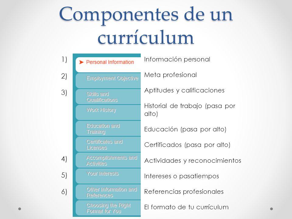 Componentes de un currículum