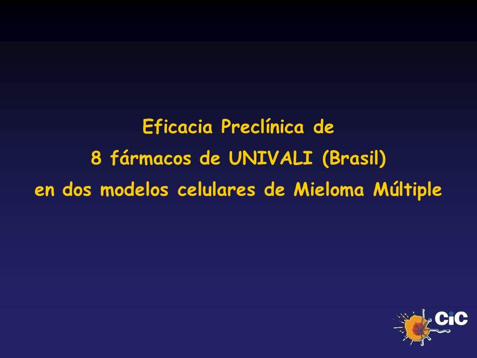 Eficacia Preclínica de 8 fármacos de UNIVALI (Brasil)