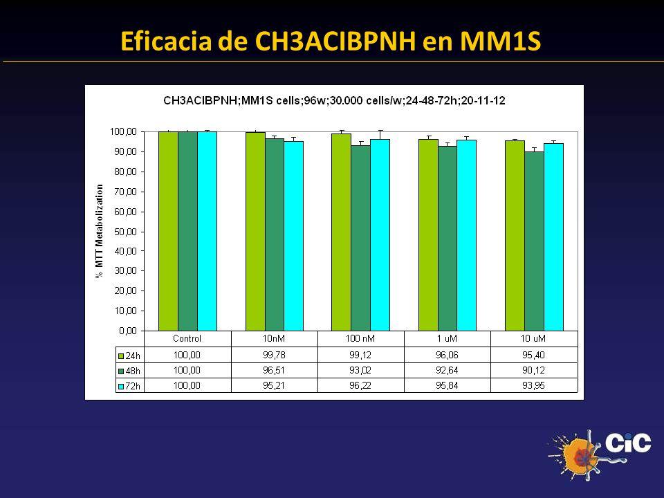 Eficacia de CH3ACIBPNH en MM1S