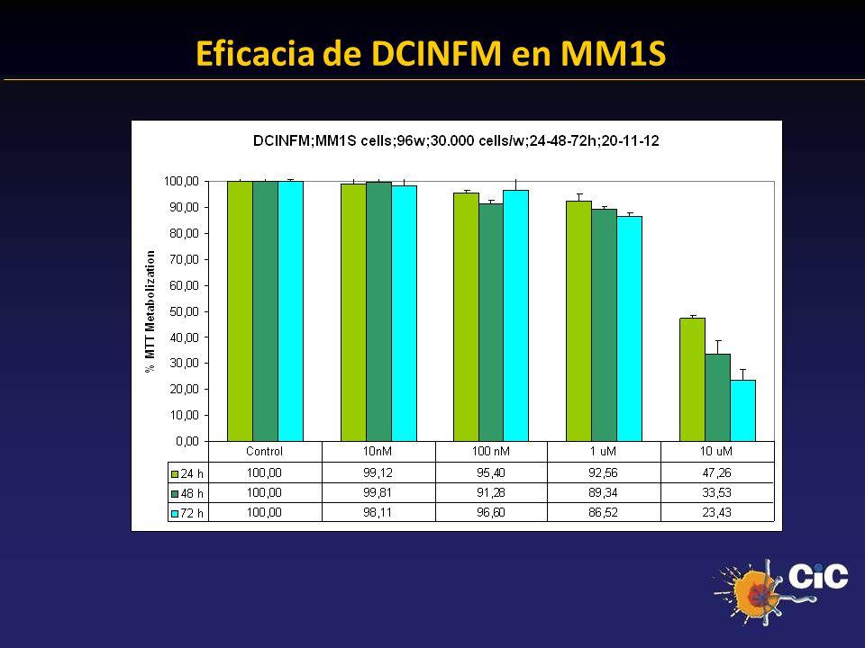 Eficacia de DCINFM en MM1S
