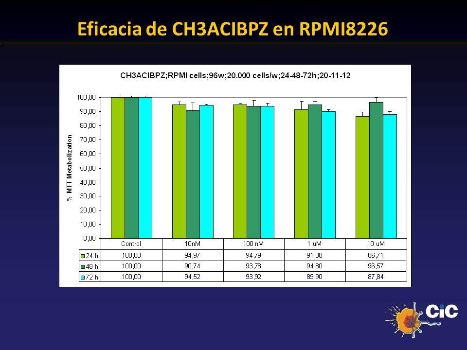Eficacia de CH3ACIBPZ en RPMI8226