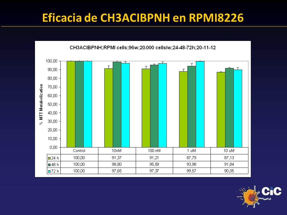 Eficacia de CH3ACIBPNH en RPMI8226