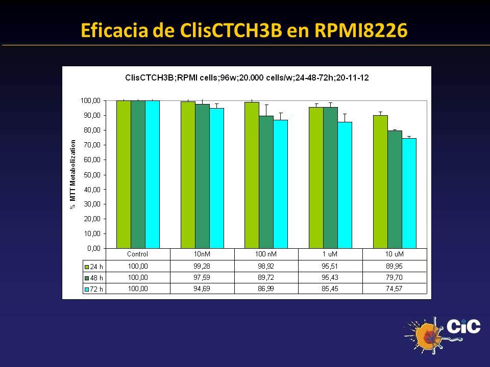 Eficacia de ClisCTCH3B en RPMI8226