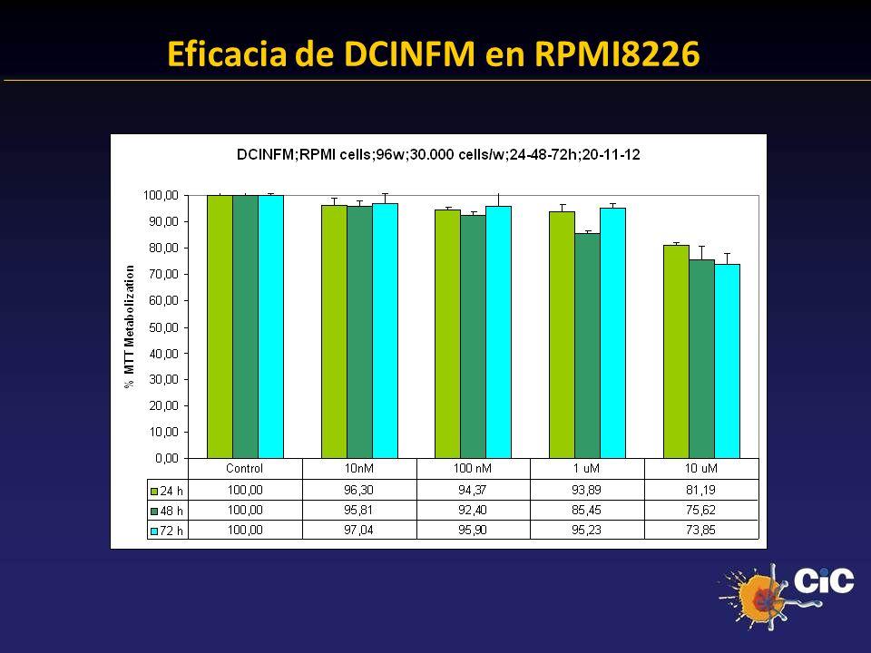 Eficacia de DCINFM en RPMI8226